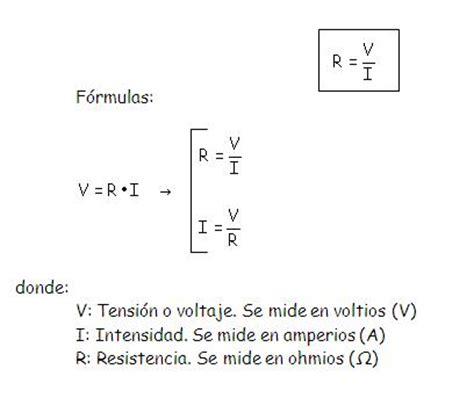 s 237 mbolos de la resistencia en venezuela fotos es mas vida proporcional a simbolo relatividade restrita para todos