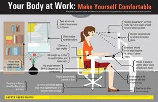 Office Chair Safety Tips Ultimate Guide To Office Chairs For Back Pain Reviews 2017