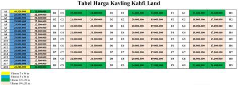Kavling Tanah Kredit tanah kavling kredit pontianak tanah kavling kredit