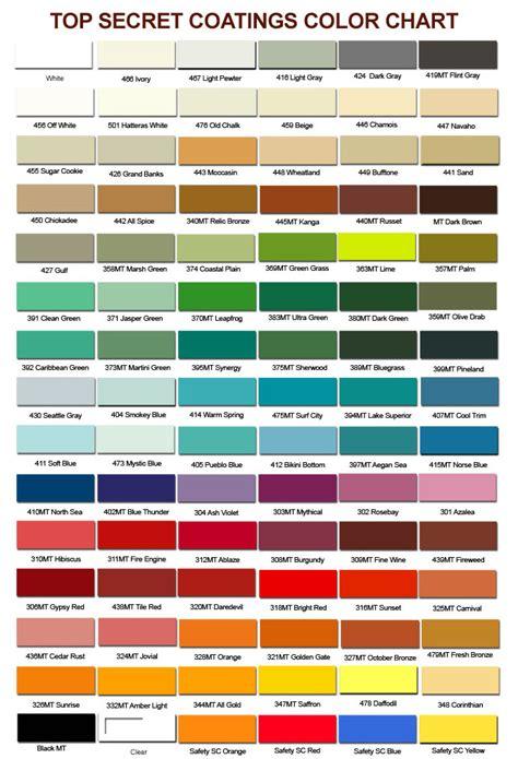 Paint color chart top secret coatings 1 877 568 2168