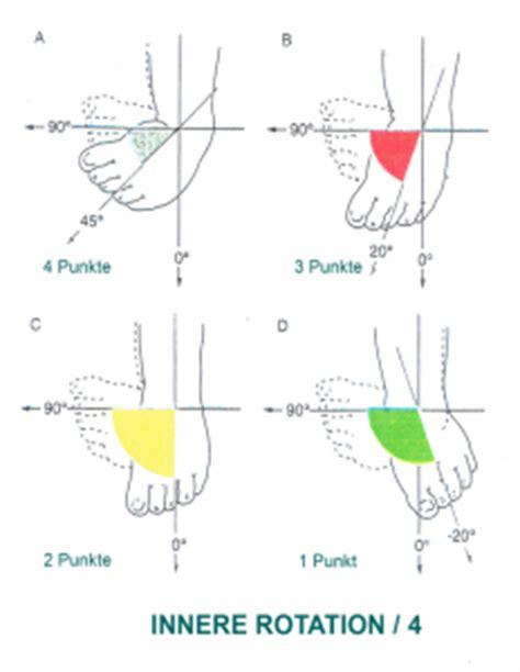 innere punkte verfahren klassifizierung nach dem dimeglio raster
