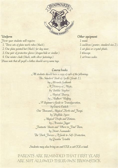Hogwarts Acceptance Letter Official Hogwarts Acceptance Letter 2 2 By Desiredwings On Deviantart