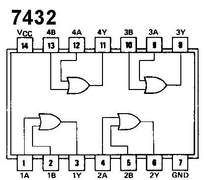 rangkaian logika dasar polines gerbang logika