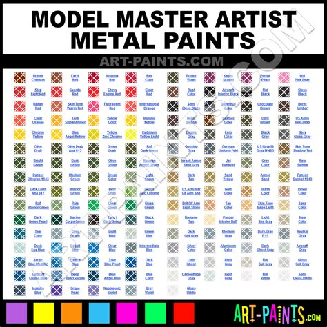 aircraft gray artist metal paints and metallic paints 4693 aircraft gray paint aircraft