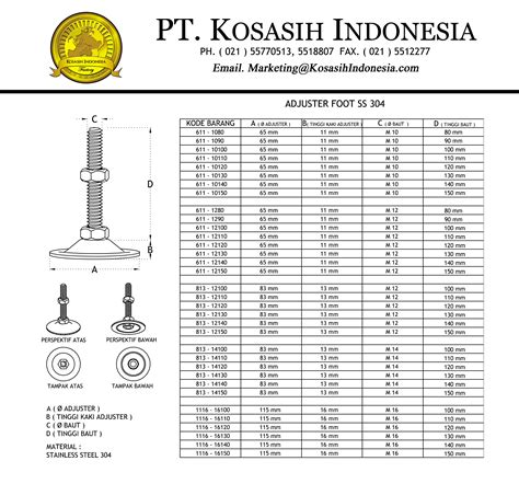 Adjuster Foot Kaki Meja Ukuran M12 Stainless Steel 813 12100 jual adjuster foot kaki meja ukuran m12 stainless