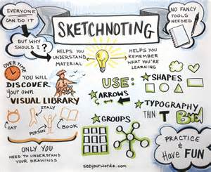 78 best ideas about sketch notes on pinterest notebook