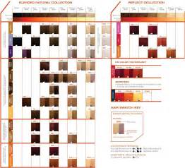 matrix hair color chart matrix color sync farba do wlosow 6a ash 90ml matrix