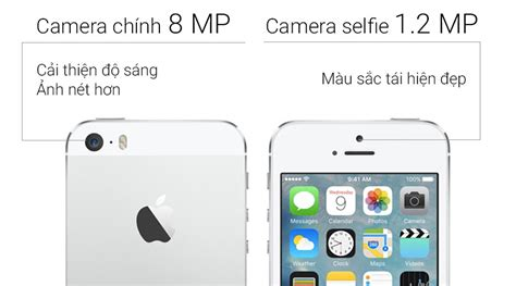 Samsung A8 Vs Iphone 5s so s 225 nh chi ti蘯ソt 苣i盻 tho蘯 i samsung galaxy a8 v盻嬖 iphone