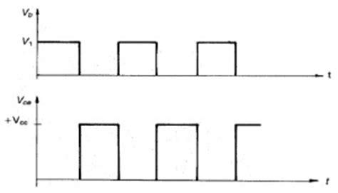 gambar transistor dan simbol gambar transistor output 28 images titik kerja transistor gambar rangkaian transistor