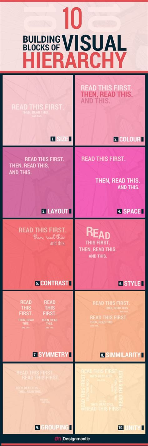 type layout rules design design typography and texts on pinterest