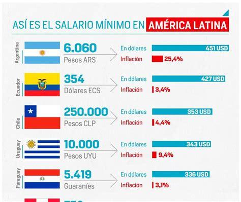 salario minimo y subsidio de transporte 2016 colombia salario 2014 en colombia html autos weblog