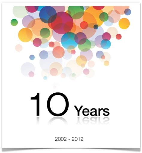 10 in years 10 year company anniversary quotes quotesgram
