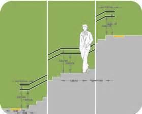 altezza corrimano scale zerobarriere efycorrimano