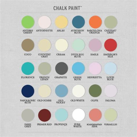 chalk paint buy buy sloan chalk paint sloan chalk paint