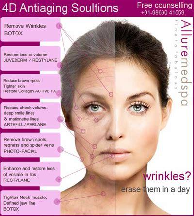 Anti Aging Treatment 4d anti wrinkle treatment 2016