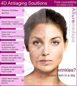 You ll be taking the first step to reversing the signs of ageing