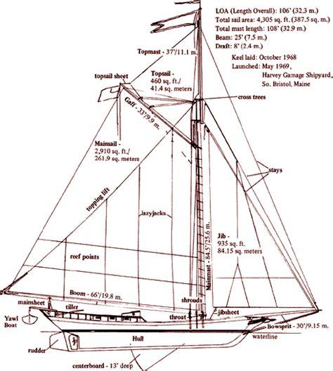 ship rigging diagram sloop
