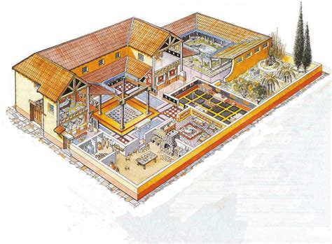 la casa romana domusromana 1024x754