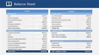 Financial Statement Model Template by Balance Sheet Powerpoint Table Financial Statement