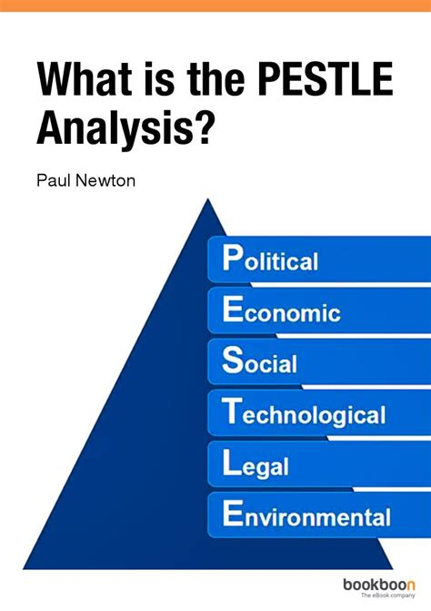 what is the what is the pestle analysis