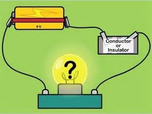 electrical conductors less resistance than electrical insulators conductors and insulators 4min science