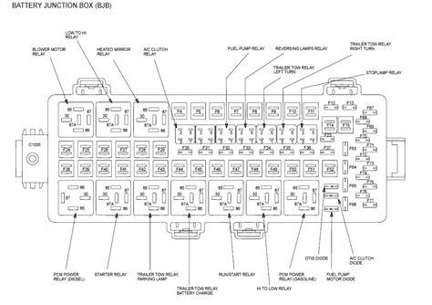 ford   super duty fuse box diagram  wiring diagram