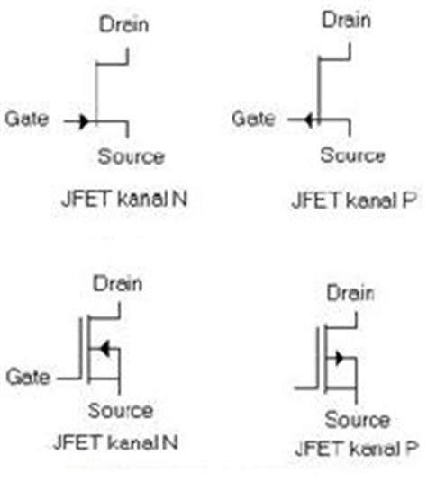 fungsi transistor bipolar unipolar dan unijunction teknik instalasi tenaga listrik