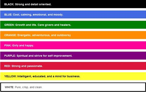color and meaning favorite color meanings all about news
