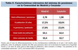 cuanto es el monto a cobrar en pensiones no contributiva septiem 2016 cuanto aumentaron las pensiones 191 cu 225 nto bajar 237