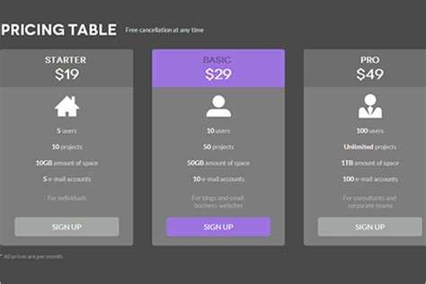 35 free creative pricing plan table psd template pricing table templates psd free premium templates