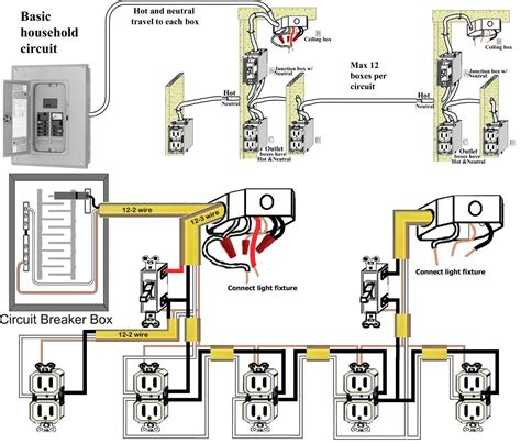 simple house wiring circuit basic household circuit breaker box and sub panel and