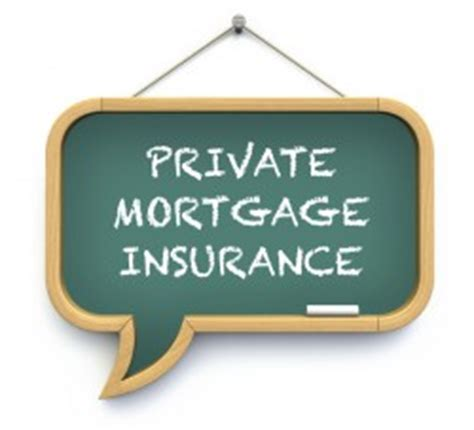what is pmi on a house loan when do you need to get pmi