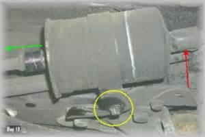 Volvo 850 Fuel