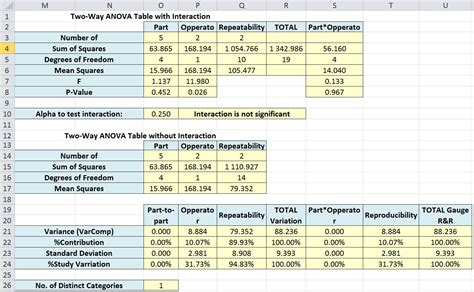 Call Calibration Variance Report Template How To Do Gage R R In Excel
