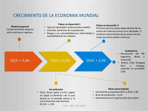 porcentaje de desempleo actual en argentina 2016 desempleo 2016 en argentina newhairstylesformen2014 com