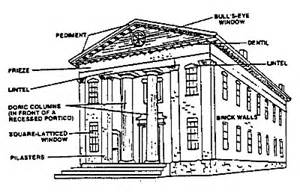 revival characteristics rak345 history n teory of architecture