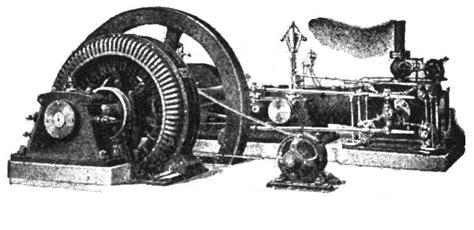 induction generator history the complete history of power generators generatorstop