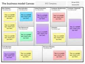 Lean Canvas Word Template by Lean Canvas Template Mobawallpaper