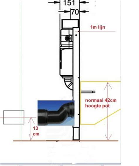 Toilet Reservoir Achter Muur by Afvoer Hang Toilet