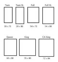 King Size Bed Sheet Measurements In Inches Tama 241 Os De Camas Medidas De Ancho Y Largo De Colchones