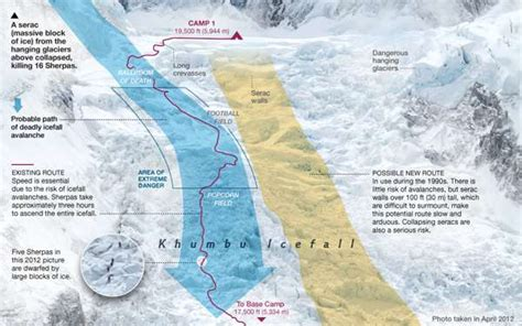 film everest kapan tayang gunung everest tragedi 18 april 2014 update rute 3d