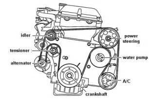 engine diagram 2000 saab 9 5 3 0 jaguar x type 3 0 engine diagram wiring diagram odicis org