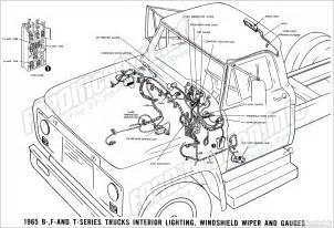 1965 Ford Wiring Diagram