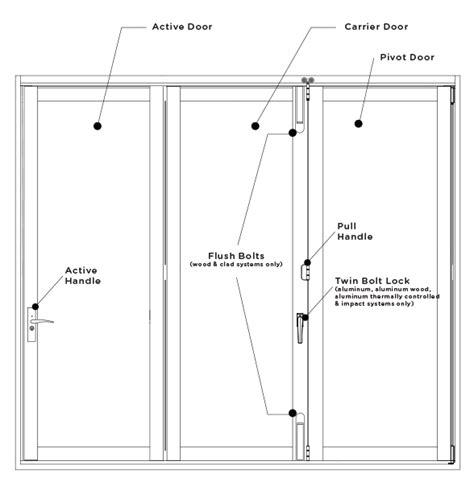 Opening For Bifold Door by Operating Your Bifold Door System Lacantina Doors