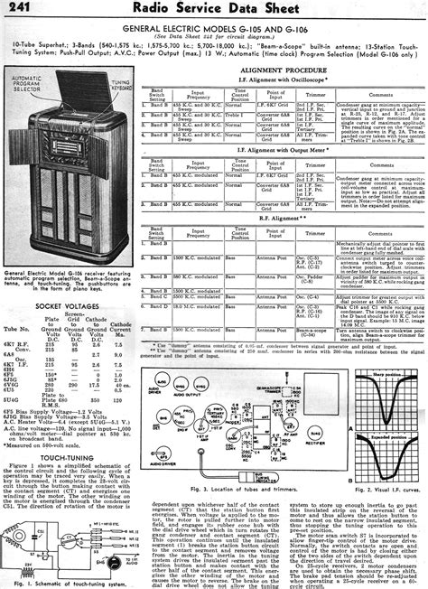 general electric models      radio service data