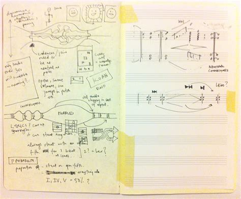sound sketchbook zip matthew irvine brown for shuffle