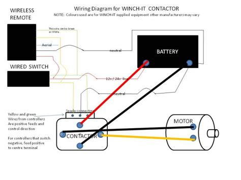 with 2 solenoids winch wiring diagram artchinanet