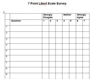 Free Likert Scale Templates 8 Survey Point Sles Template Section Survey Chart Template