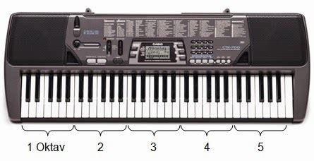 Keyboard Casio 5 Oktaf pengertian dan macam oktaf a ndi