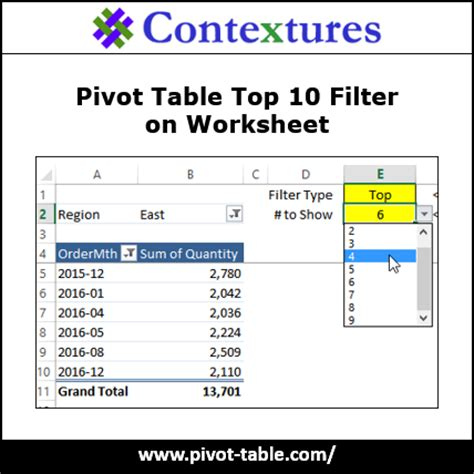 pivot table top 10 filter from worksheet values excel